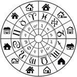 zodiac-houses-275