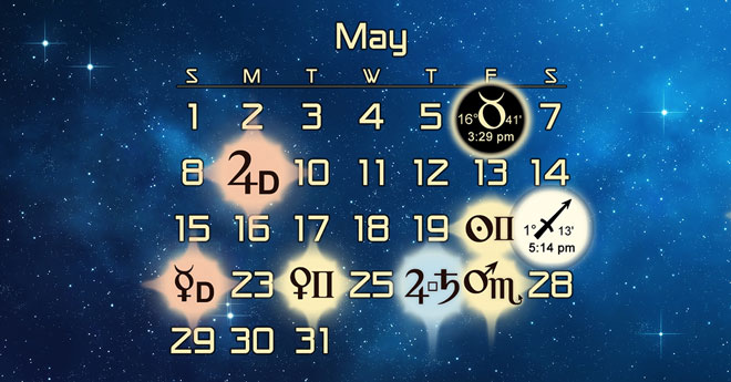 Astrology Forecast and Auspicious Dates for May 2016