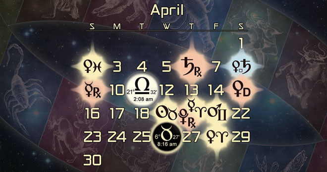 Astrology Forecast for April 2017