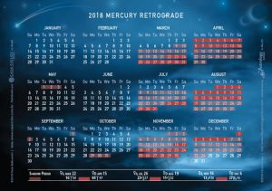 Mercury Retrogrades 2018