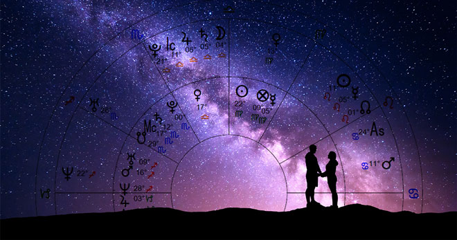 Synastry: The Astrology of Relationships
