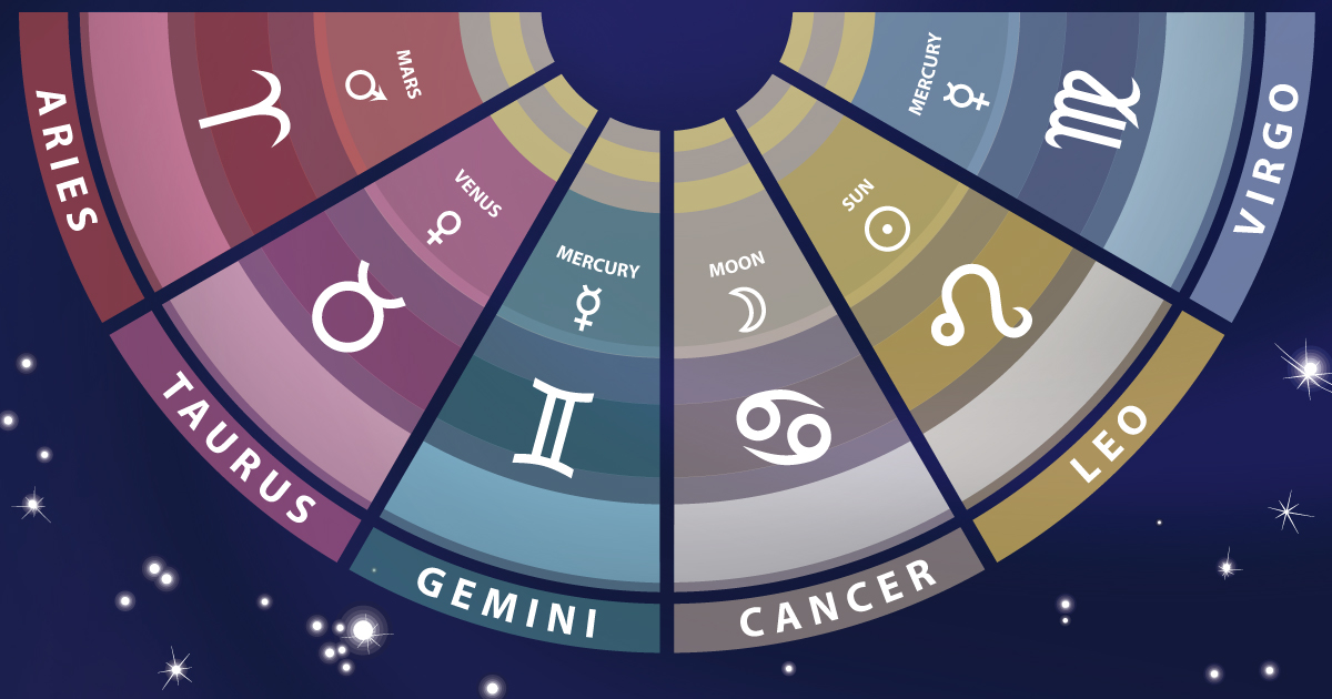 The Signs of the Zodiac: Qualities and Meanings - Part 1 on ecological houses, astrology houses, cultural houses, human houses, urban houses, red houses, vertical houses, top 10 houses, family houses, energy houses, mystical houses,
