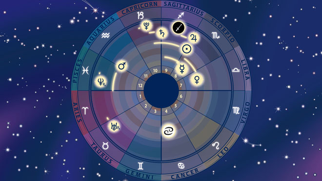 December 2018 Horoscopes for Every Rising Sign