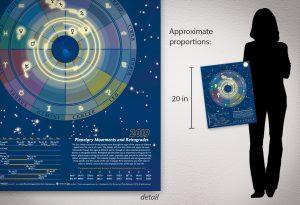 Planetary Movements 2019 Size Comparison