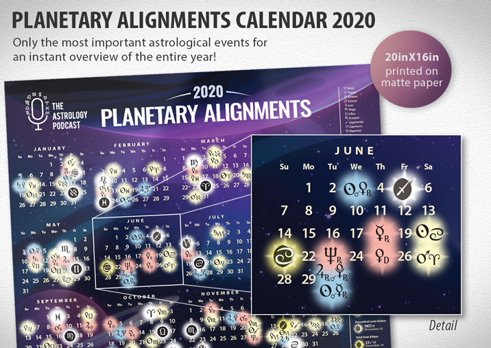 Planetary Alignments 2020 Poster
