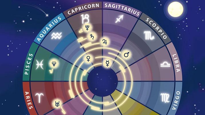 2020 Year Ahead Horoscopes - Part 1: Aries – Virgo