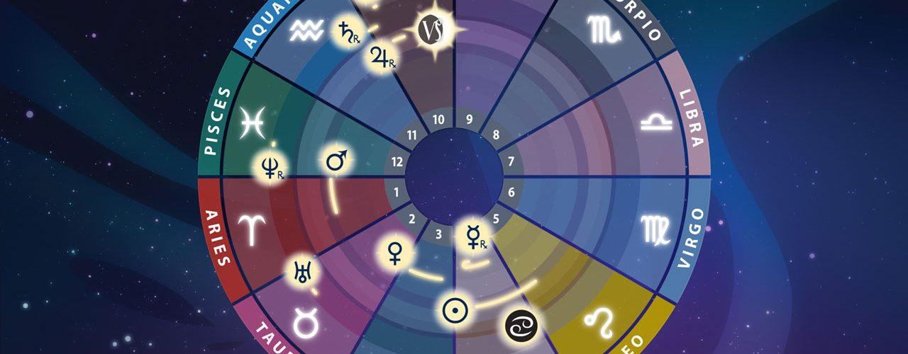 Chris brennan astrology school