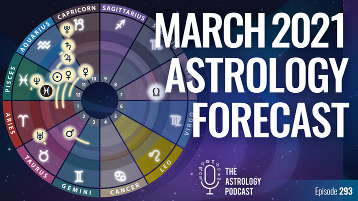 March 2021 Astrology Forecast
