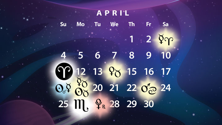 April 2021 Planetary Astrology Alignments
