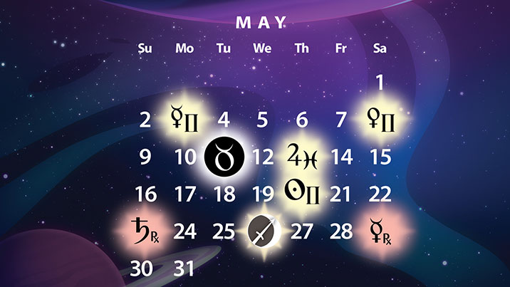 May 20201 Planetary Alignments