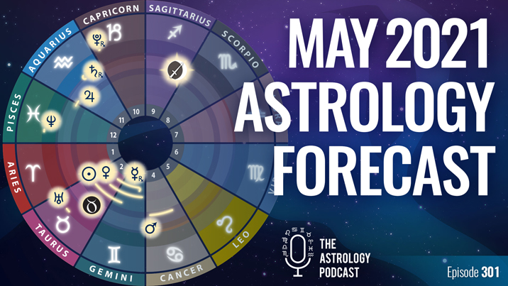 May 2021 Astrology Forecast