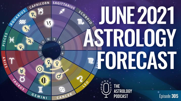 June 2021 Astrology Forecast: Saturn Square Uranus Again