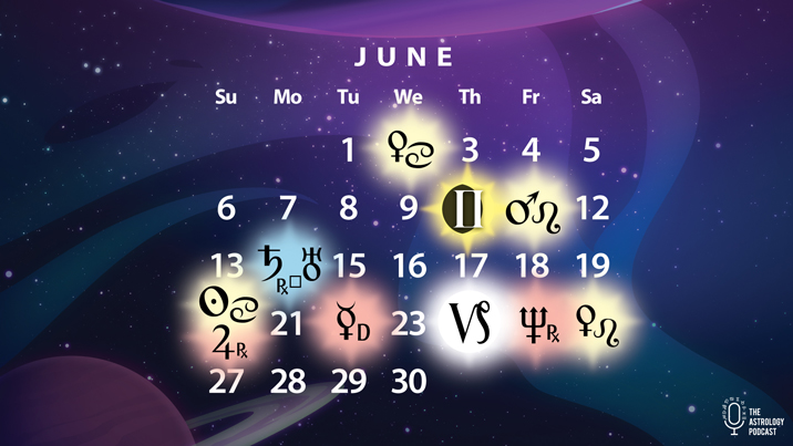 Planetary Alignments for June